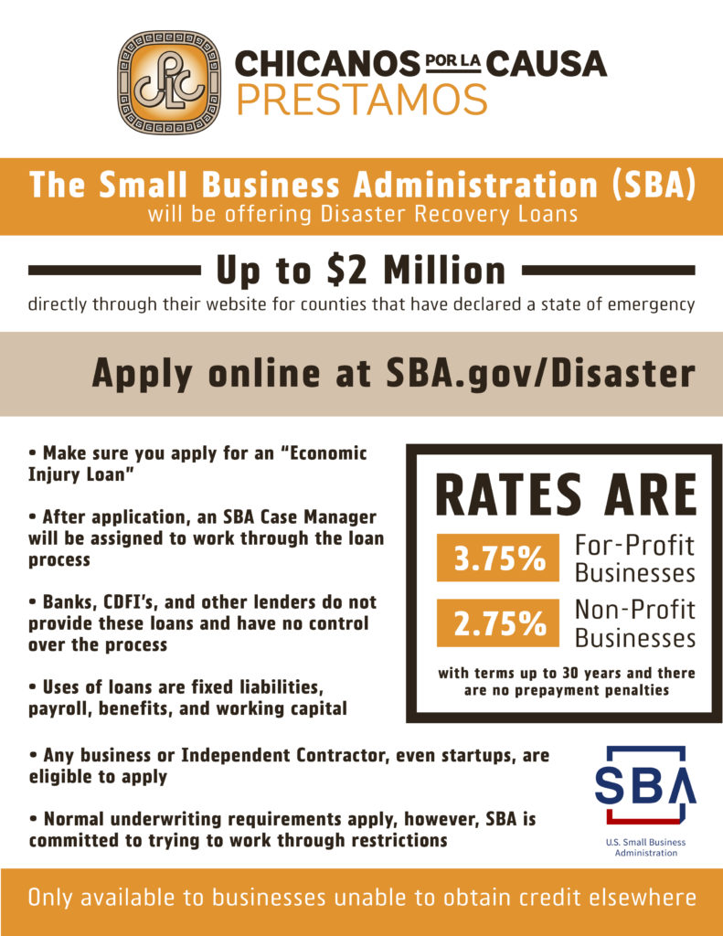 SBA Disaster Loan Highlights